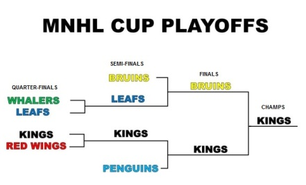 mnhl-cup-playoffs1